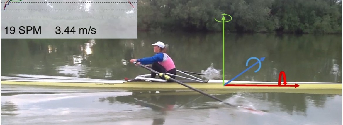 Designing a Measurement System for Rowing: Boat Acceleration