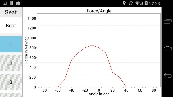 Rowing Force Curve