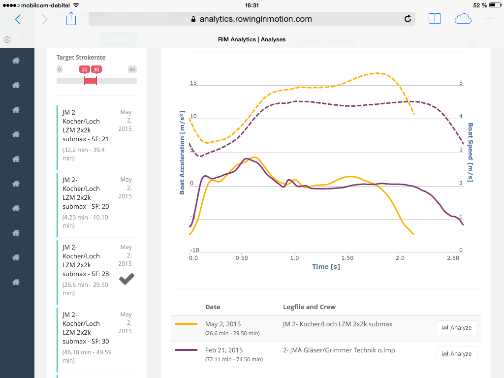 The compare analyses view now shows information on selected strokes underneath the graph.