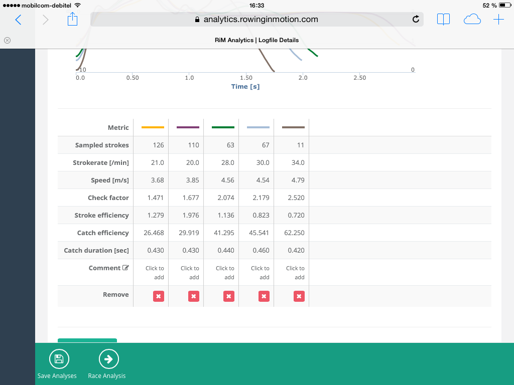 The typical stroke metrics table now shows metrics by row, which allows us to display all metrics even on small screens.